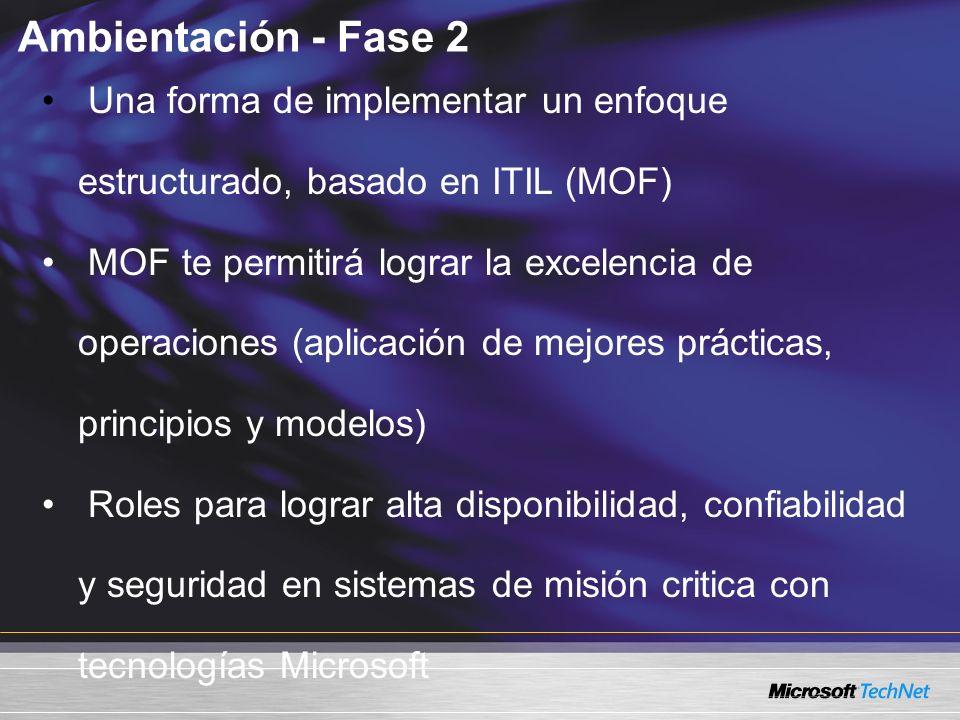 Microsoft Operations Framework – MOF Modelo de Operación de Tecnología de Información - TI Desarrollado por Microsoft basado en las mejores prácticas de ITIL ITIL es el marco de procesos de gestión de servicios de TI más aceptado en la actualidad ITIL es independiente de la plataforma tecnológica y MOF como modelo también lo es MOF abarca la operación a lo largo del Ciclo de Vida de las Soluciones de Tecnología de Información