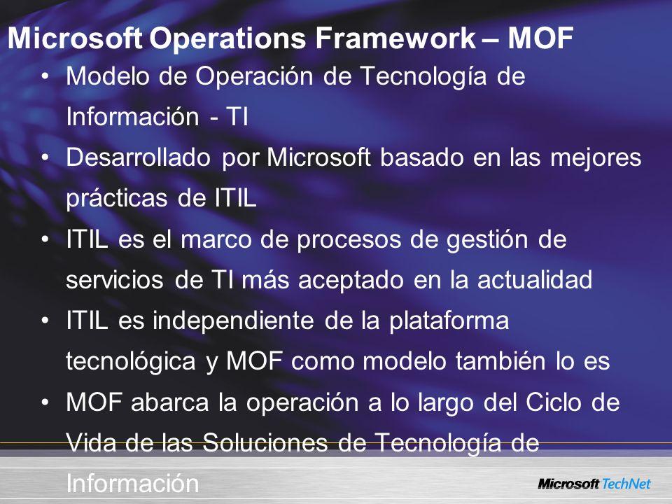 Microsoft Operations Framework – MOF Modelo de Operación de Tecnología de Información - TI Desarrollado por Microsoft basado en las mejores prácticas