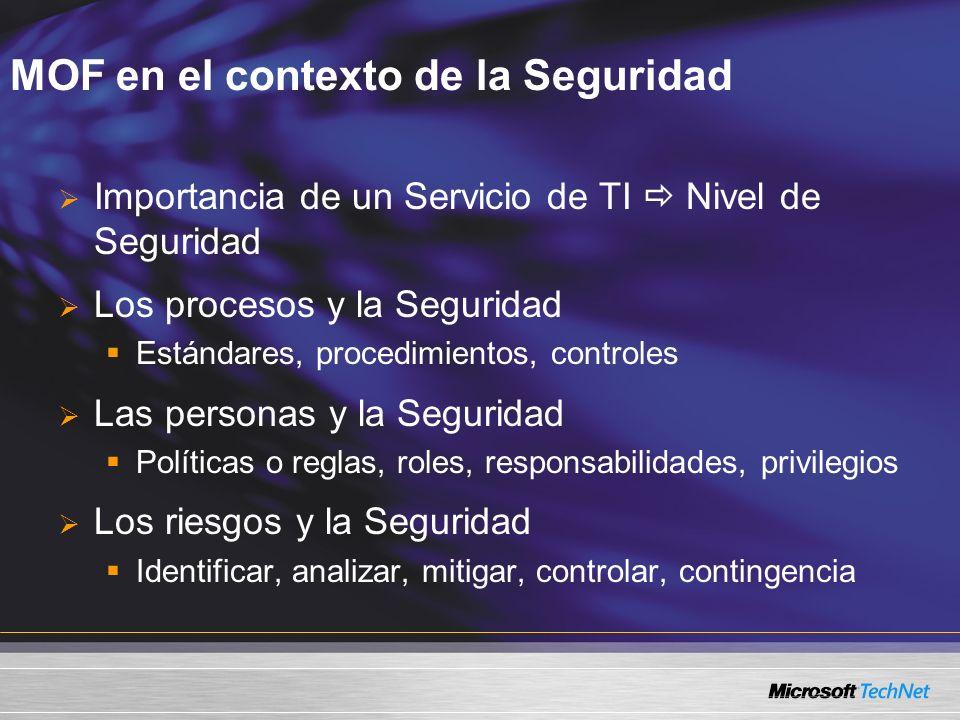 MOF en el contexto de la Seguridad Importancia de un Servicio de TI Nivel de Seguridad Los procesos y la Seguridad Estándares, procedimientos, control
