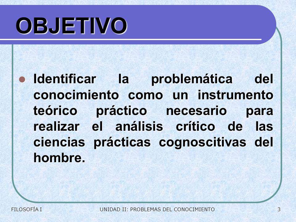 UNIDAD II PROBLEMAS DEL CONOCIMIENTO FILOSOFÍA IUNIDAD II: PROBLEMAS DEL CONOCIMIENTO2