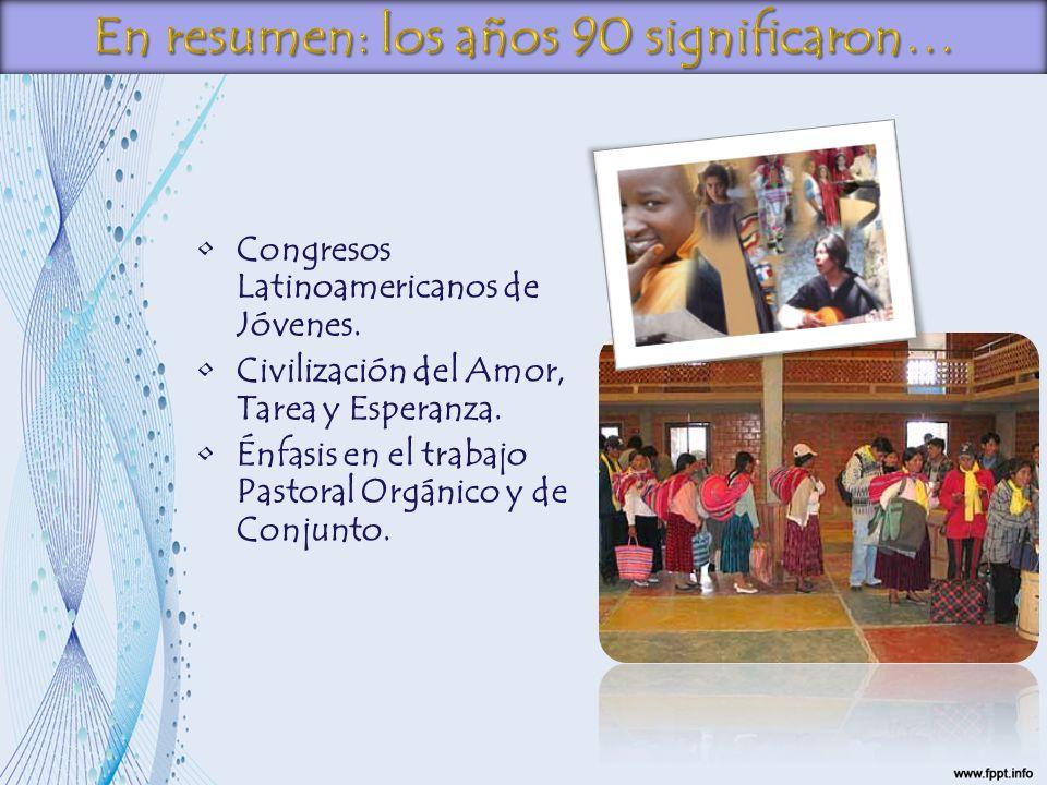 Congresos Latinoamericanos de Jóvenes. Civilización del Amor, Tarea y Esperanza. Énfasis en el trabajo Pastoral Orgánico y de Conjunto.