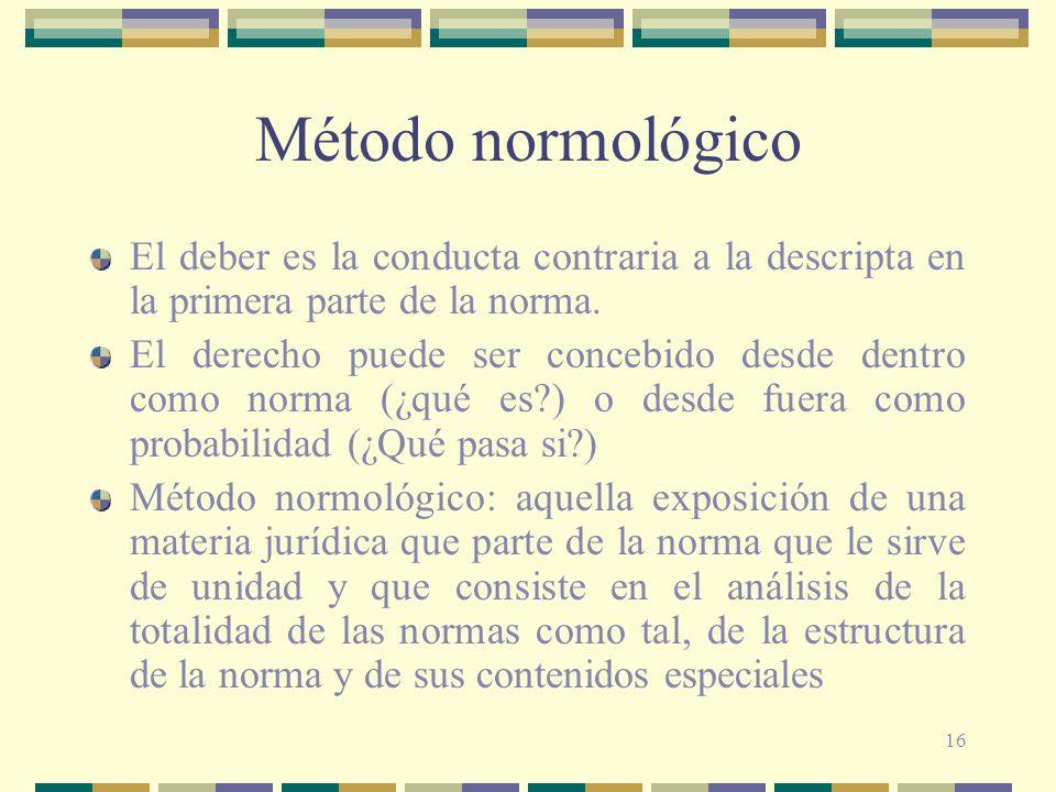 16 Método normológico El deber es la conducta contraria a la descripta en la primera parte de la norma. El derecho puede ser concebido desde dentro co