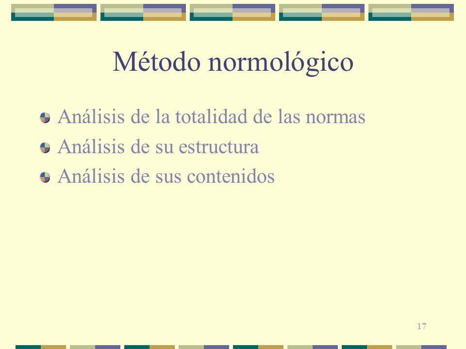 17 Método normológico Análisis de la totalidad de las normas Análisis de su estructura Análisis de sus contenidos