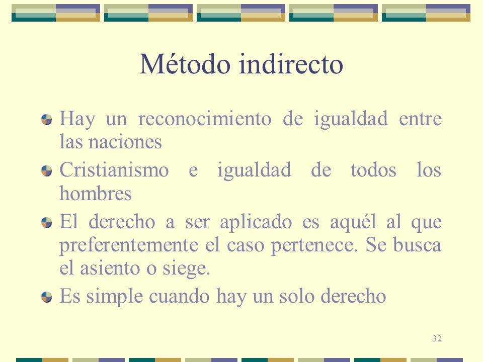 32 Método indirecto Hay un reconocimiento de igualdad entre las naciones Cristianismo e igualdad de todos los hombres El derecho a ser aplicado es aqu