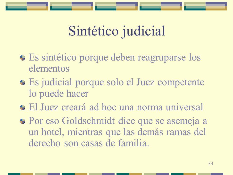 34 Sintético judicial Es sintético porque deben reagruparse los elementos Es judicial porque solo el Juez competente lo puede hacer El Juez creará ad