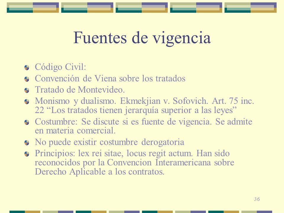 36 Fuentes de vigencia Código Civil: Convención de Viena sobre los tratados Tratado de Montevideo. Monismo y dualismo. Ekmekjian v. Sofovich. Art. 75