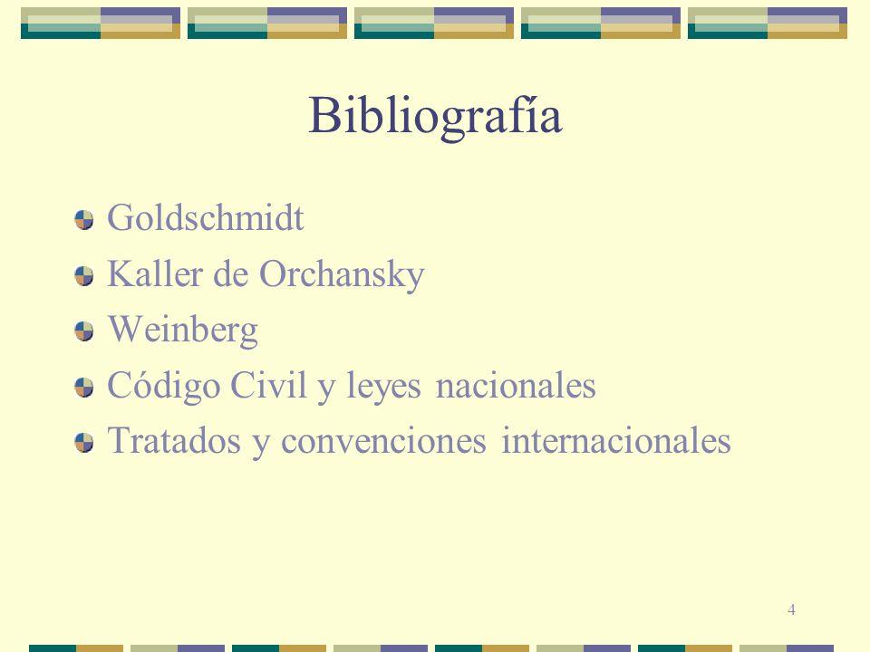 4 Bibliografía Goldschmidt Kaller de Orchansky Weinberg Código Civil y leyes nacionales Tratados y convenciones internacionales