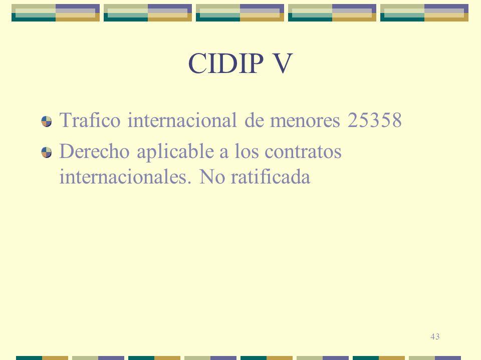 43 CIDIP V Trafico internacional de menores 25358 Derecho aplicable a los contratos internacionales. No ratificada