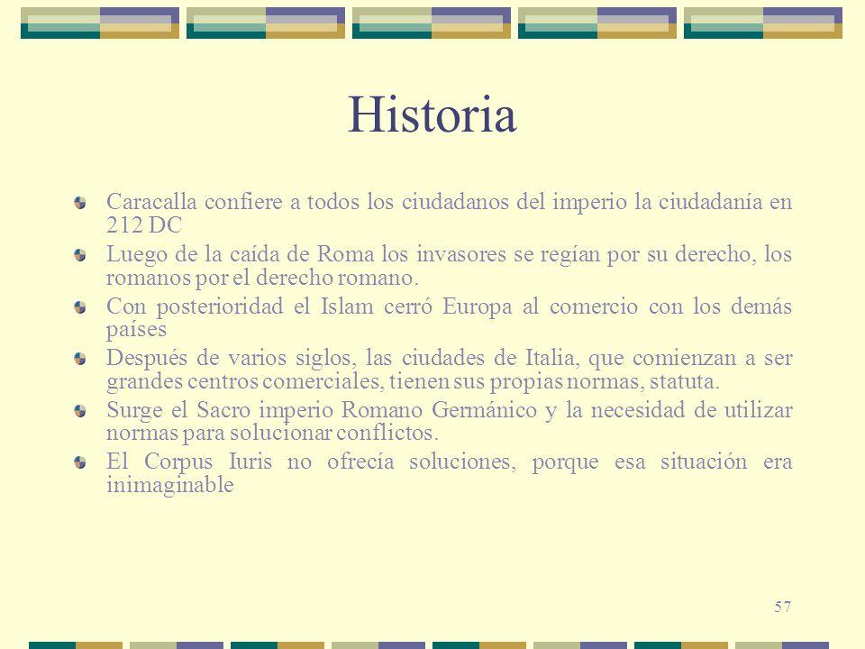 57 Historia Caracalla confiere a todos los ciudadanos del imperio la ciudadanía en 212 DC Luego de la caída de Roma los invasores se regían por su der