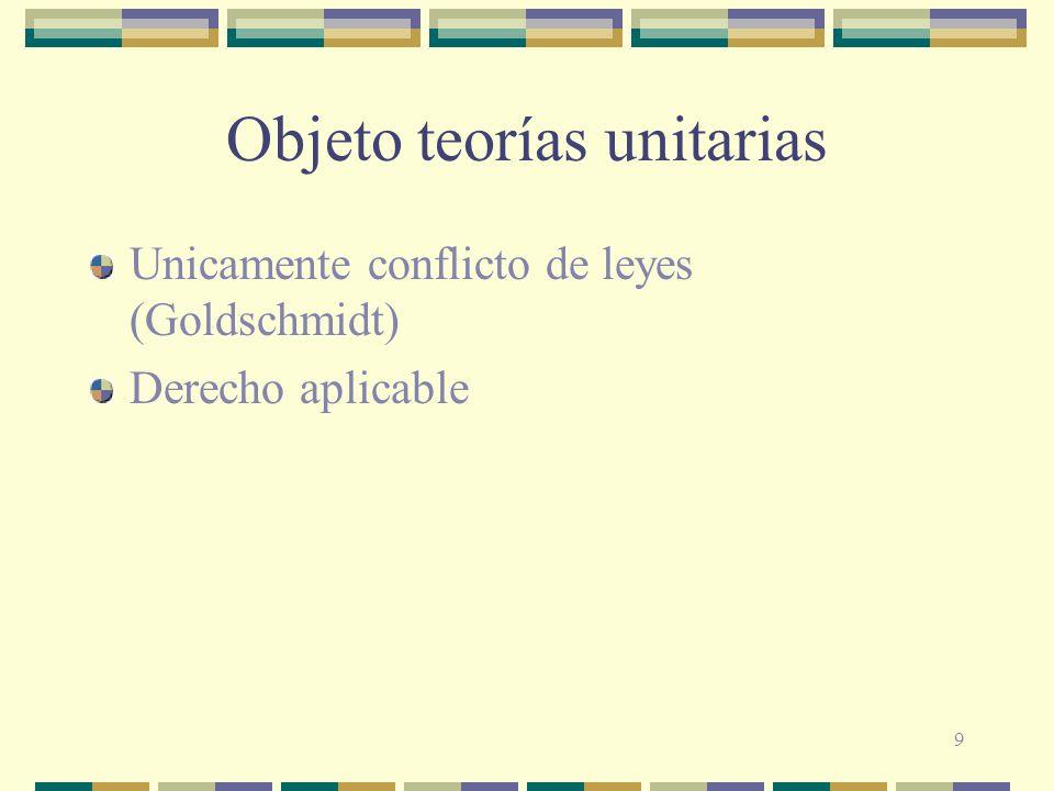 10 Objeto teorías bipartitas Formal: Conflicto de jurisdicciones y conflicto de leyes Material: conflicto de leyes y derecho privado uniforme (derecho débil o softlaw)