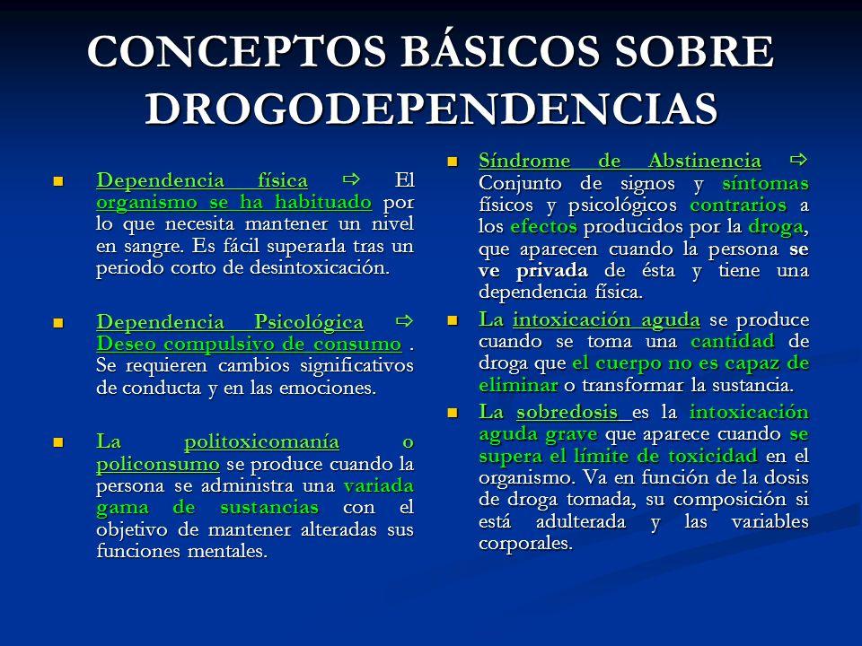 TIPOS DE CONSUMOS DE LAS DROGAS Experimental Consumo inicial.