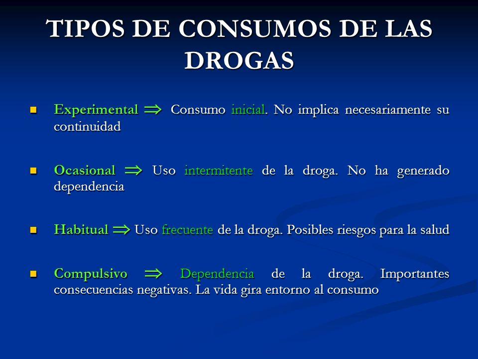 TIPOS DE CONSUMOS DE LAS DROGAS Experimental Consumo inicial. No implica necesariamente su continuidad Experimental Consumo inicial. No implica necesa