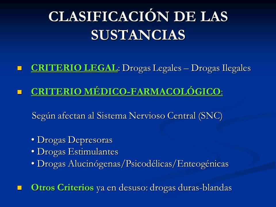 CLASIFICACIÓN DE LAS SUSTANCIAS CRITERIO LEGAL: Drogas Legales – Drogas Ilegales CRITERIO LEGAL: Drogas Legales – Drogas Ilegales CRITERIO MÉDICO-FARM