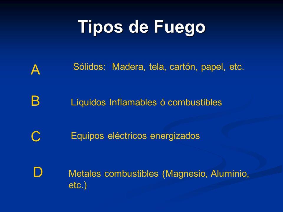 D CLASES DE FUEGOS Clase D Son fuegos producidos por la combustión de ciertos metales en calidad de partículas o virutas como: aluminio, titanio, circ
