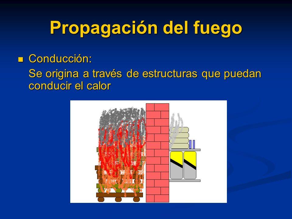 Propagación del fuego Radiación: Radiación: Se origina a través de ondas de calor hacia otro cuerpo combustible próximo.