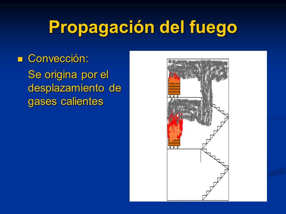 Propagación del fuego Conducción: Conducción: Se origina a través de estructuras que puedan conducir el calor