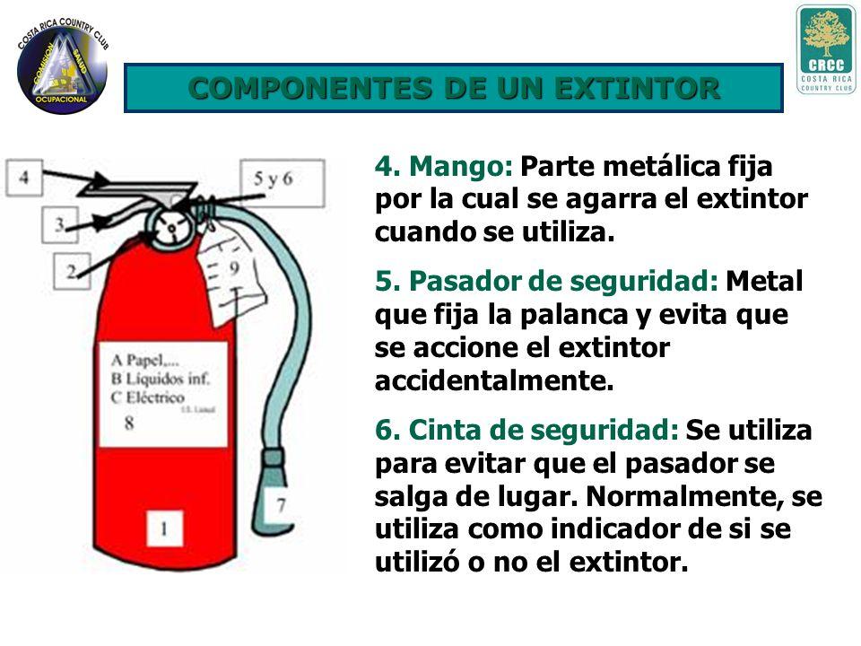 COMPONENTES DE UN EXTINTOR 1. Cilindro: Recipiente donde se almacena el agente extintor. 2. Manómetro: Es un indicador de presión en el extintor. Indi