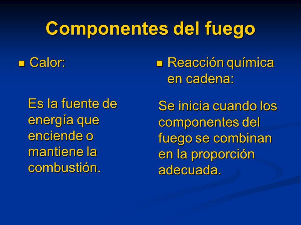 Componentes del fuego Calor: Calor: Reacción química en cadena: Es la fuente de energía que enciende o mantiene la combustión.