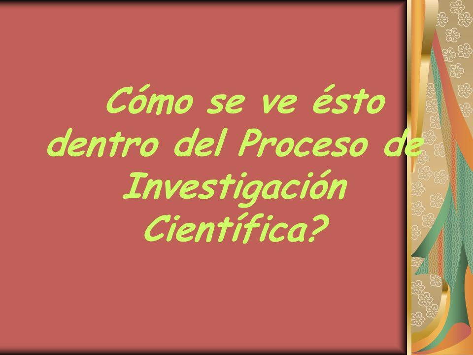 ¿Cómo se ve ésto dentro del Proceso de Investigación Científica?