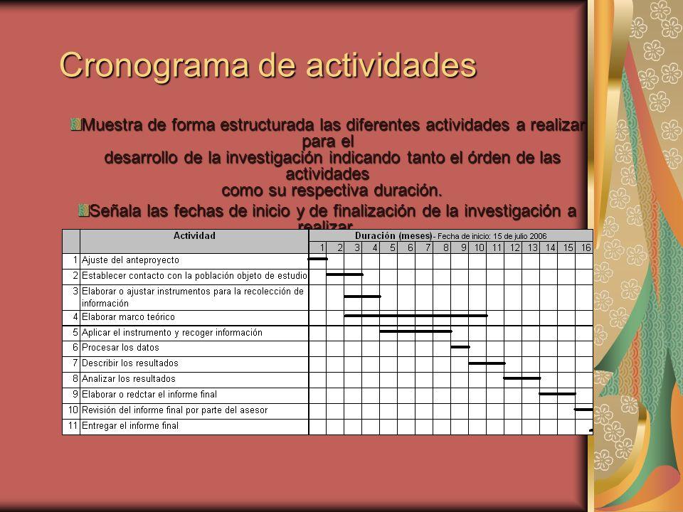Cronograma de actividades Muestra de forma estructurada las diferentes actividades a realizar para el desarrollo de la investigación indicando tanto e