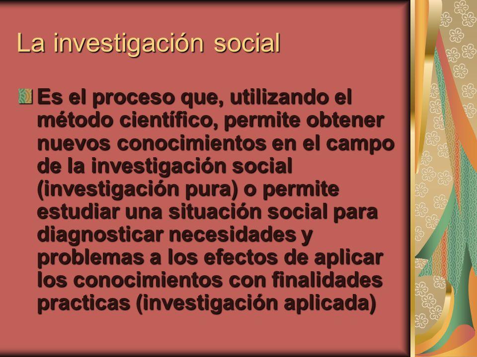 La investigación social Es el proceso que, utilizando el método científico, permite obtener nuevos conocimientos en el campo de la investigación socia