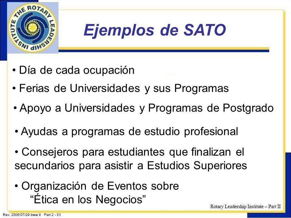 12 Ejemplos de SATO Día de cada ocupación Ferias de Universidades y sus Programas Apoyo a Universidades y Programas de Postgrado Ayudas a programas de