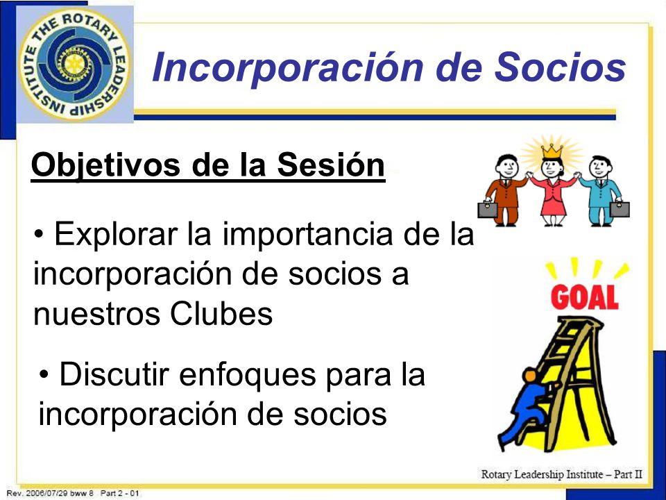 14 Objetivos de la Sesión Explorar la importancia de la incorporación de socios a nuestros Clubes Incorporación de Socios Discutir enfoques para la in