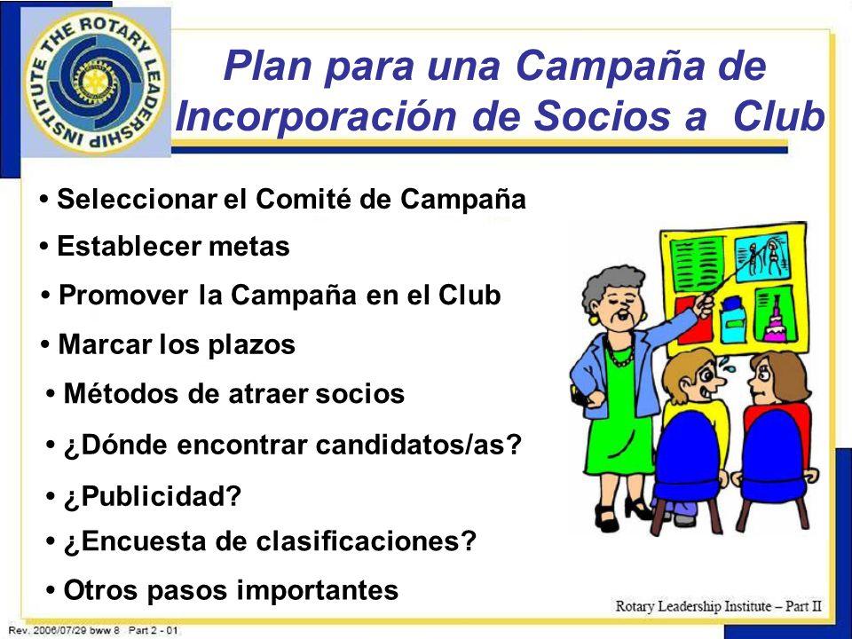 15 Plan para una Campaña de Incorporación de Socios a Club Seleccionar el Comité de Campaña Establecer metas Promover la Campaña en el Club Marcar los