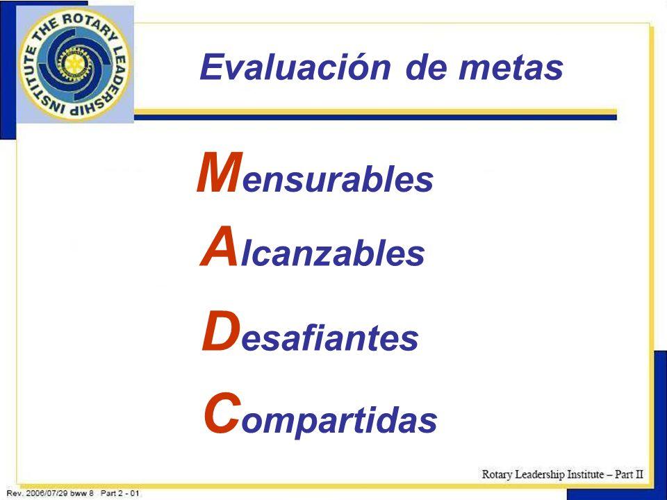 3 Evaluación de metas M ensurables A lcanzables D esafiantes C ompartidas