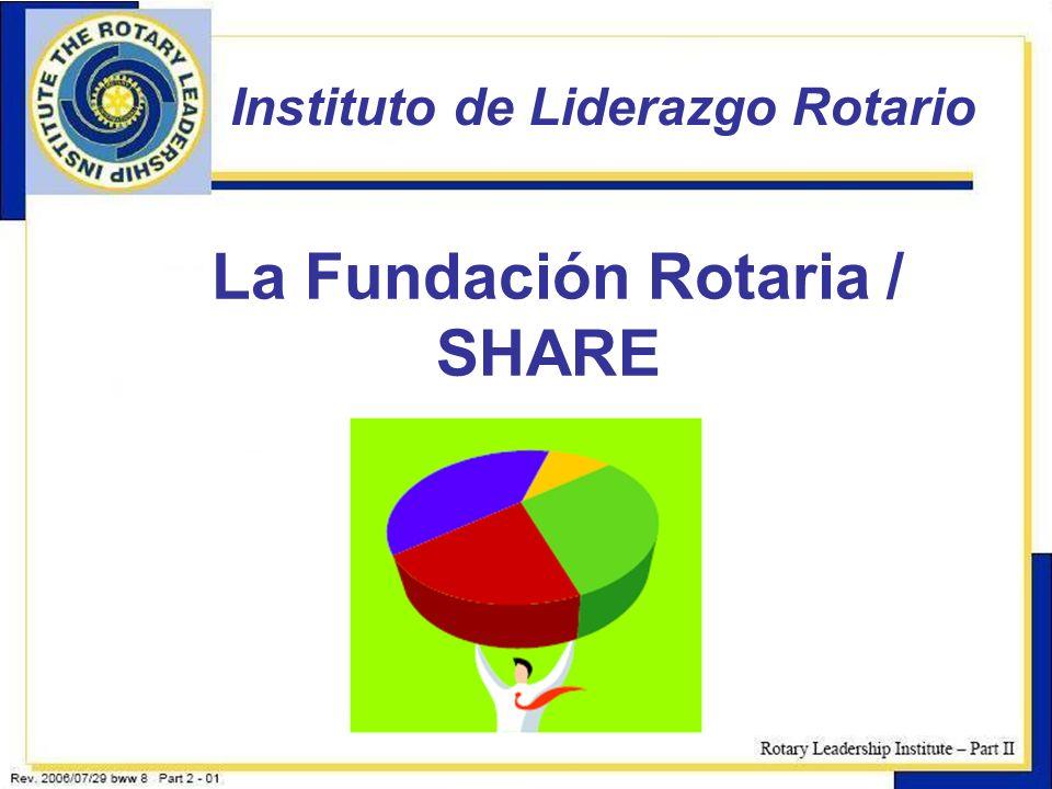 16 Instituto de Liderazgo Rotario Cómo conducir una Reunión