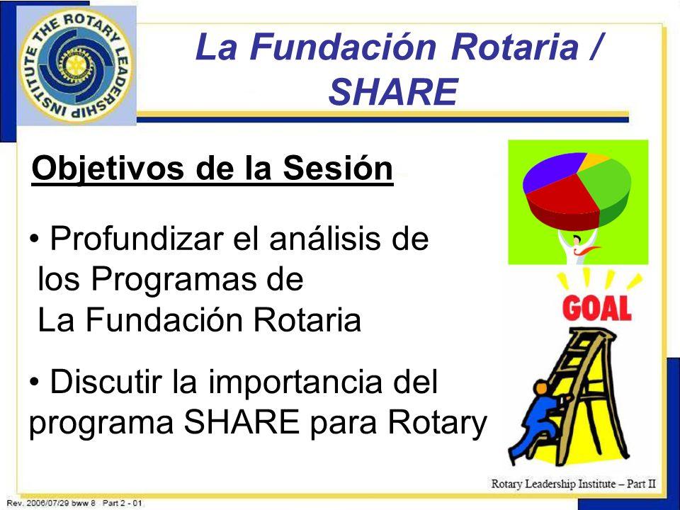 7 Programa SHARE: Un ejemplo El Distrito recauda $ 100.000 en 2002-03 $ 100.000 dividido en 2 partes: Fondos Distrital Designado (FDD): 50% o $ 50.000 Fondo Mundial (FM): $ 50% o $ 50.000 Invierte el FDD Tres Años Después, determinado por funcionarios del distrito en formulario SHARE Invierte los recursos del Fondo Mundial determinado por los Fiduciarios de La Fundación Rotaria Contribuir - Asignar - Seleccionar - Invertir