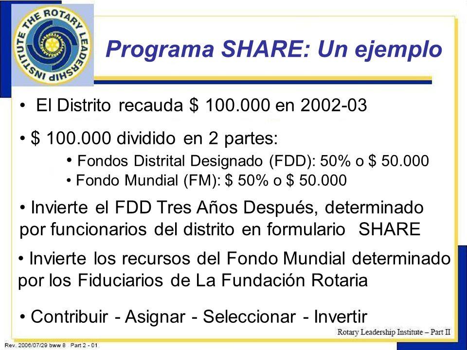 7 Programa SHARE: Un ejemplo El Distrito recauda $ 100.000 en 2002-03 $ 100.000 dividido en 2 partes: Fondos Distrital Designado (FDD): 50% o $ 50.000