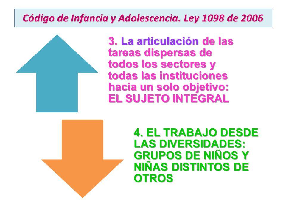 Código de Infancia y Adolescencia. Ley 1098 de 2006 3. La articulación de las tareas dispersas de todos los sectores y todas las instituciones hacia u