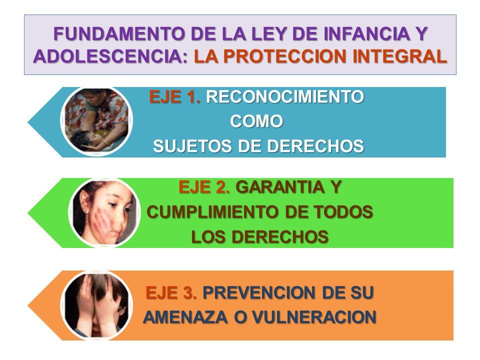 FUNDAMENTO DE LA LEY DE INFANCIA Y ADOLESCENCIA: LA PROTECCION INTEGRAL EJE 1. RECONOCIMIENTO COMO SUJETOS DE DERECHOS SUJETOS DE DERECHOS EJE 2. GARA