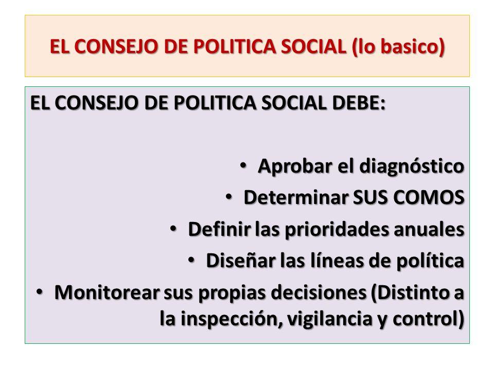 EL CONSEJO DE POLITICA SOCIAL (lo basico) EL CONSEJO DE POLITICA SOCIAL DEBE: Aprobar el diagnóstico Aprobar el diagnóstico Determinar SUS COMOS Deter