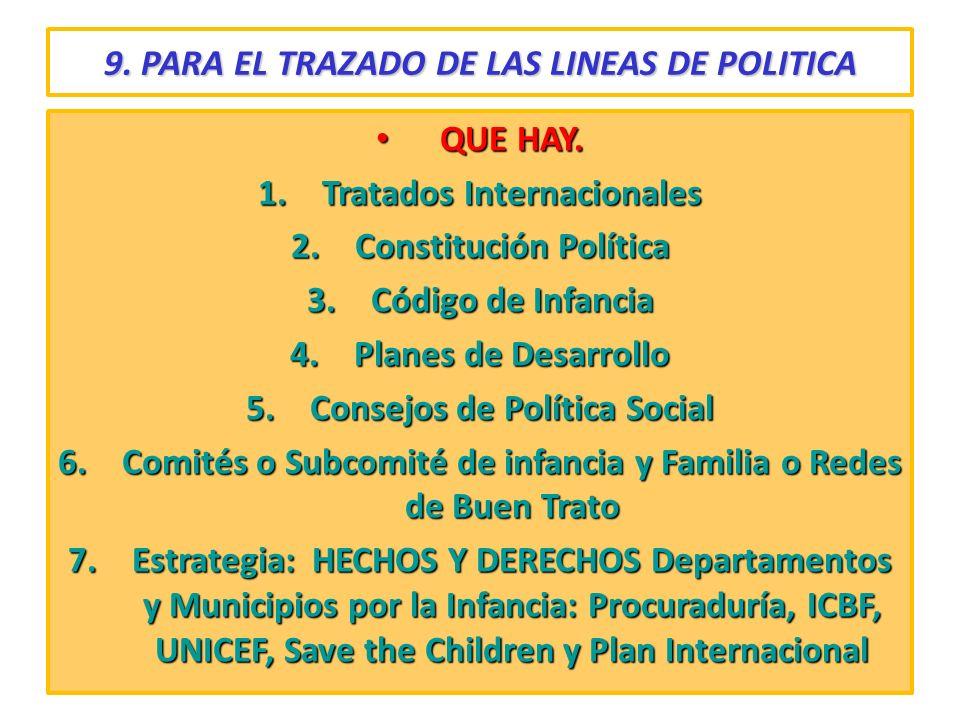 9. PARA EL TRAZADO DE LAS LINEAS DE POLITICA QUE HAY. QUE HAY. 1.Tratados Internacionales 2.Constitución Política 3.Código de Infancia 4.Planes de Des