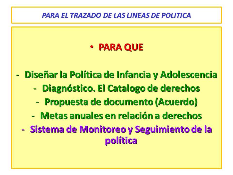 PARA EL TRAZADO DE LAS LINEAS DE POLITICA PARA QUE PARA QUE -Diseñar la Política de Infancia y Adolescencia -Diagnóstico. El Catalogo de derechos -Pro