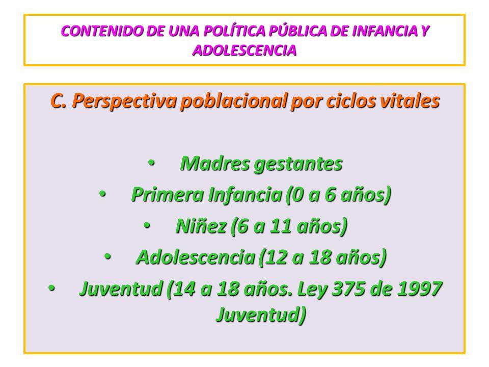 CONTENIDO DE UNA POLÍTICA PÚBLICA DE INFANCIA Y ADOLESCENCIA C. Perspectiva poblacional por ciclos vitales Madres gestantes Madres gestantes Primera I