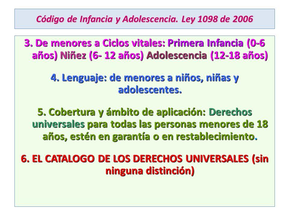 Código de Infancia y Adolescencia. Ley 1098 de 2006 3. De menores a Ciclos vitales: Primera Infancia (0-6 años) Niñez (6- 12 años) Adolescencia (12-18