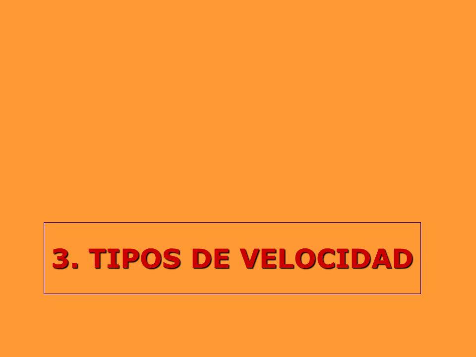 3. TIPOS DE VELOCIDAD