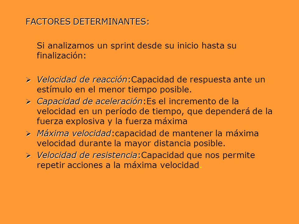 FACTORES DETERMINANTES: Si analizamos un sprint desde su inicio hasta su finalización: Velocidad de reacción: Velocidad de reacción:Capacidad de respu