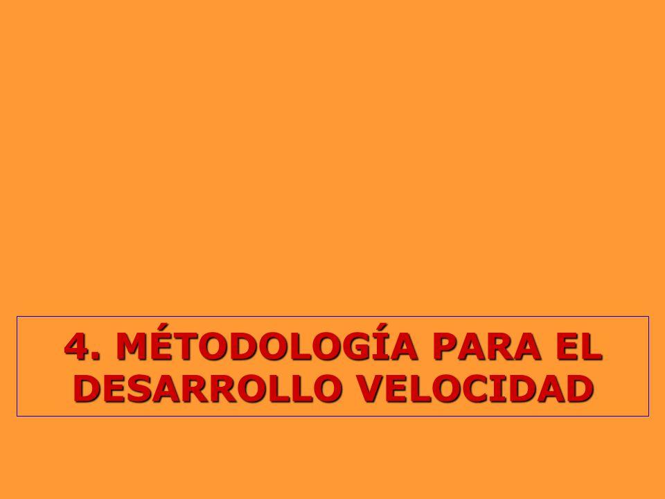 4. MÉTODOLOGÍA PARA EL DESARROLLO VELOCIDAD