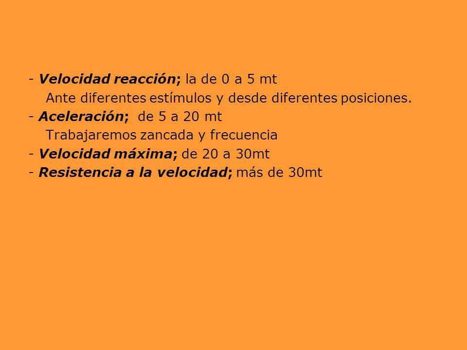 - Velocidad reacción; la de 0 a 5 mt Ante diferentes estímulos y desde diferentes posiciones. - Aceleración; de 5 a 20 mt Trabajaremos zancada y frecu