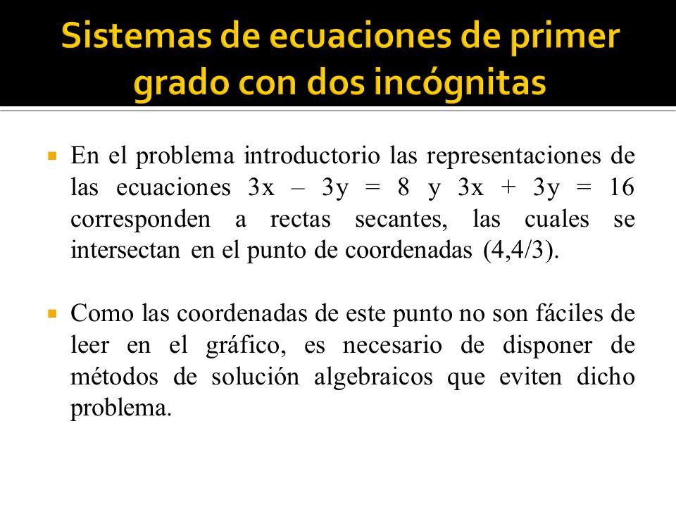 En el problema introductorio las representaciones de las ecuaciones 3x – 3y = 8 y 3x + 3y = 16 corresponden a rectas secantes, las cuales se intersectan en el punto de coordenadas (4,4/3).