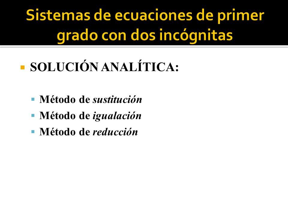 SOLUCIÓN ANALÍTICA: Método de sustitución Método de igualación Método de reducción