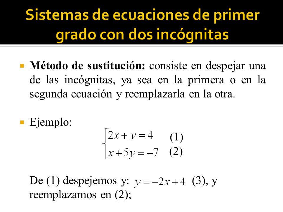 Método de sustitución: consiste en despejar una de las incógnitas, ya sea en la primera o en la segunda ecuación y reemplazarla en la otra.
