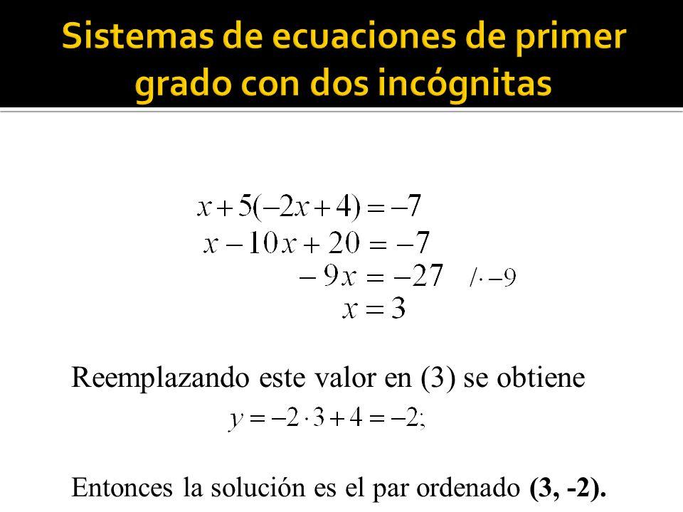 Reemplazando este valor en (3) se obtiene Entonces la solución es el par ordenado (3, -2).