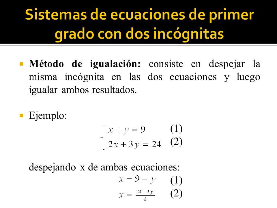 Método de igualación: consiste en despejar la misma incógnita en las dos ecuaciones y luego igualar ambos resultados.