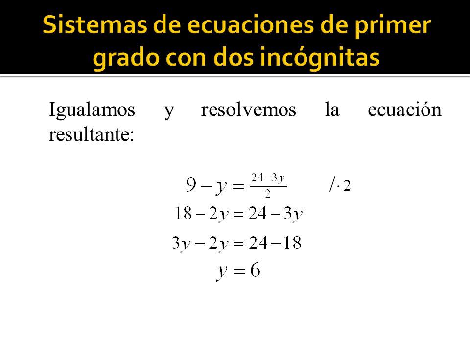 Igualamos y resolvemos la ecuación resultante: /