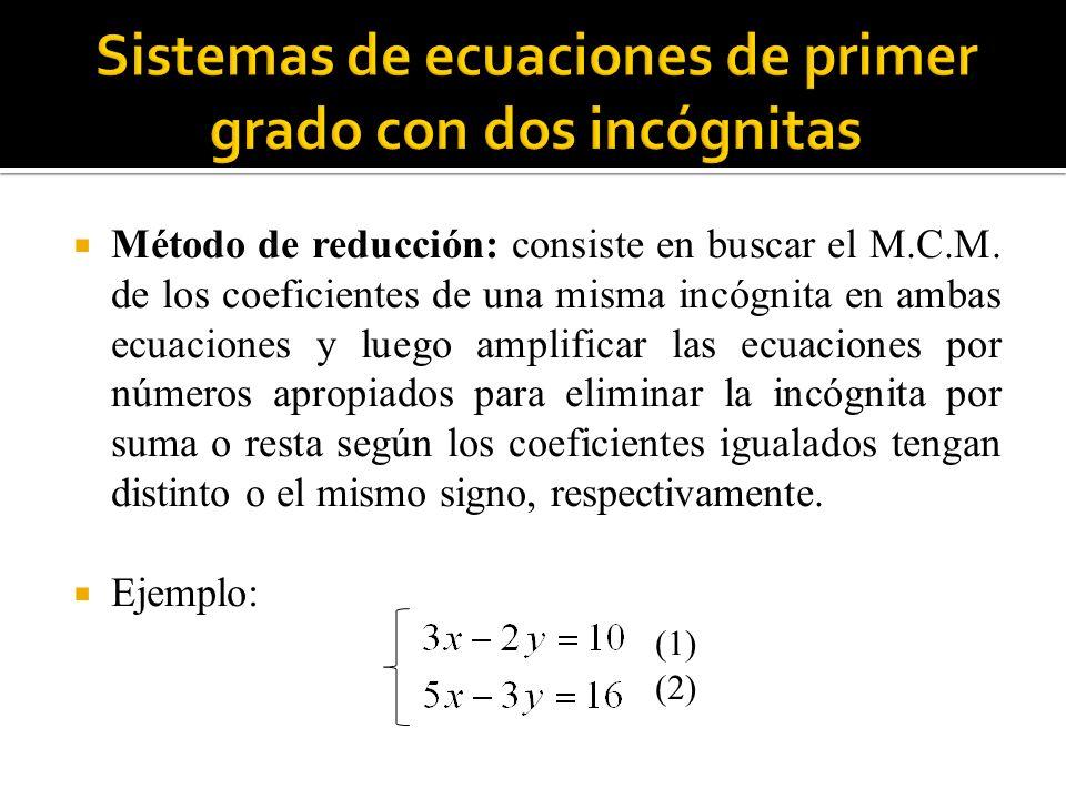 Método de reducción: consiste en buscar el M.C.M.